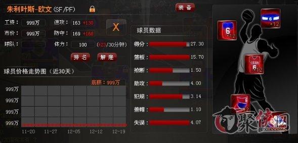 梦之队x球员欧文+12专属套装攻防值