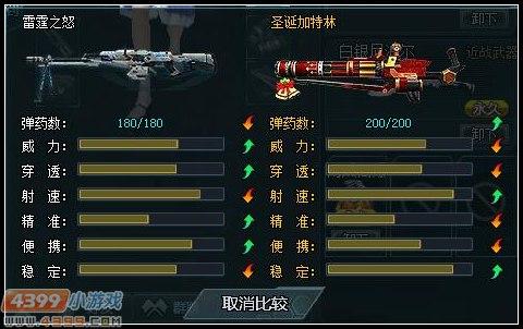 4399生死狙击雷霆之怒全面评测 3