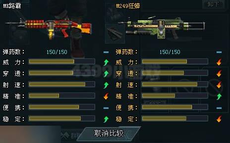 生死狙击MK路霸全面评测解析 MK路霸怎么样