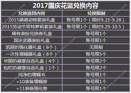 2套国庆礼包即可兑换2015萌萌动物套装礼盒.