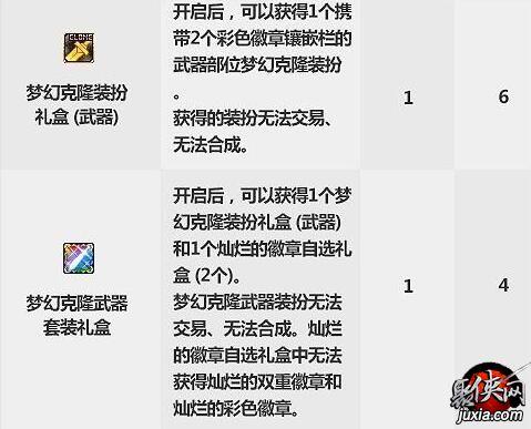 DNF:国庆礼包四大重要内容,玩家又能变强,比往年奖励丰厚