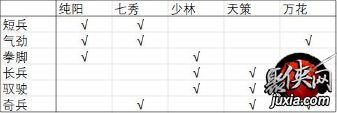 剑网3指尖江湖单人副本梦境玩法攻略
