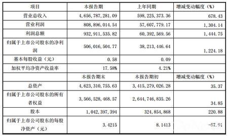 三七互娱2015年业绩快报发布 页游手游齐增长