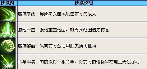 造梦西游4熊猫君怎么样 坐骑熊猫君详细解析