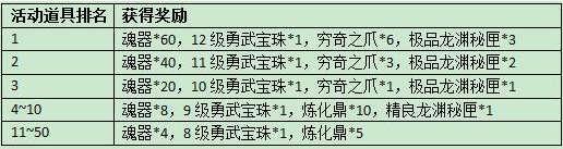热血三国2 迎秋分时节 送好礼