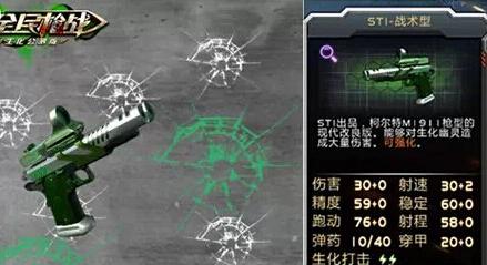 STI战术型生化手枪