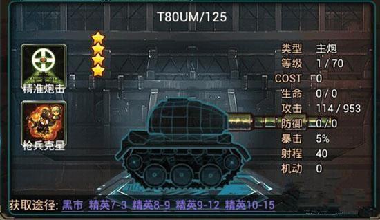 T80UM/125